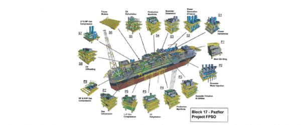 Total est récompensé pour la réussite technologique du projet petrolier Pazflor
